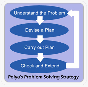 polya how to solve it pdf